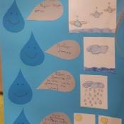 Historia kropli wody (18.11.2019)